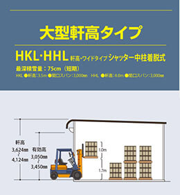 大型軒高タイプ HKL・HHL 軒高ワイドタイプ シャッター中柱着脱式 最深積雪量 75cm(短期)