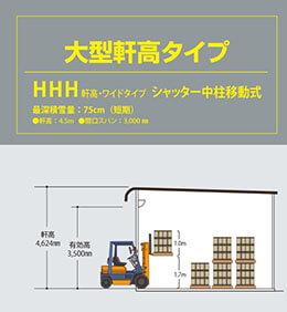 大型軒高タイプ HHH 軒高・ワイドタイプ シャッター中柱移動式 最深積雪量 75cm(短期)